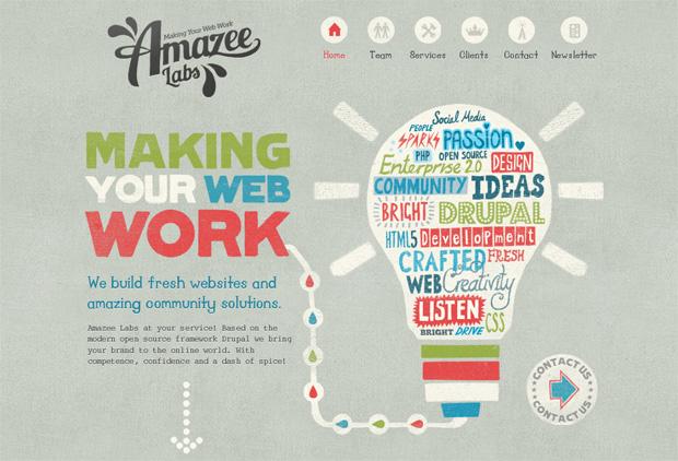 amazeelabs.com_infographic