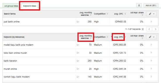 Tampilan AVG pada Google AdWords