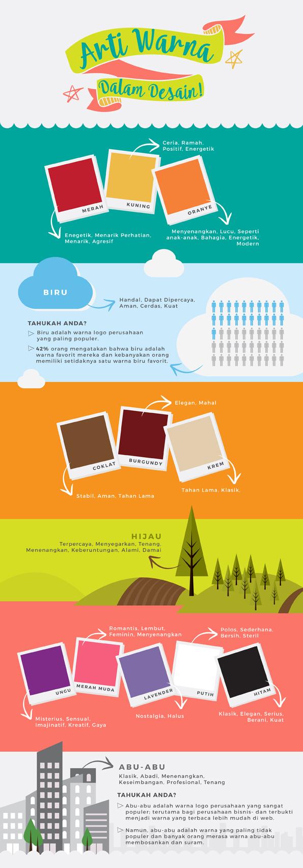 Infografis arti warna