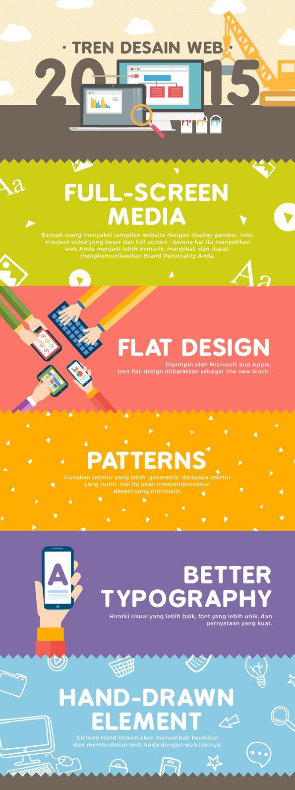 [Infographics]-Tren-Desain-Web-2015-72