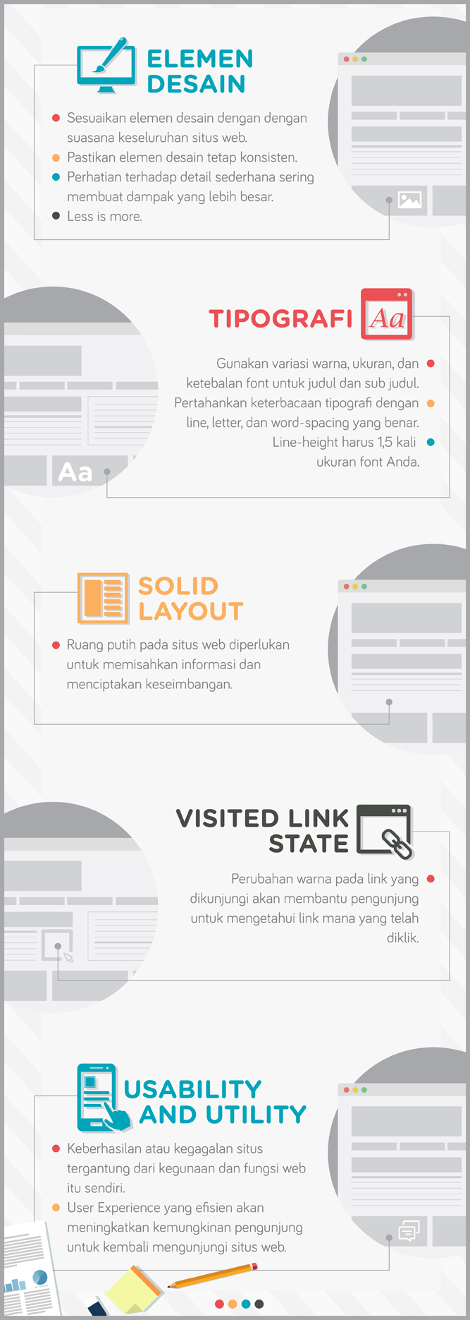[Infograhics]-Anatomi-Web-Design-isi-blog