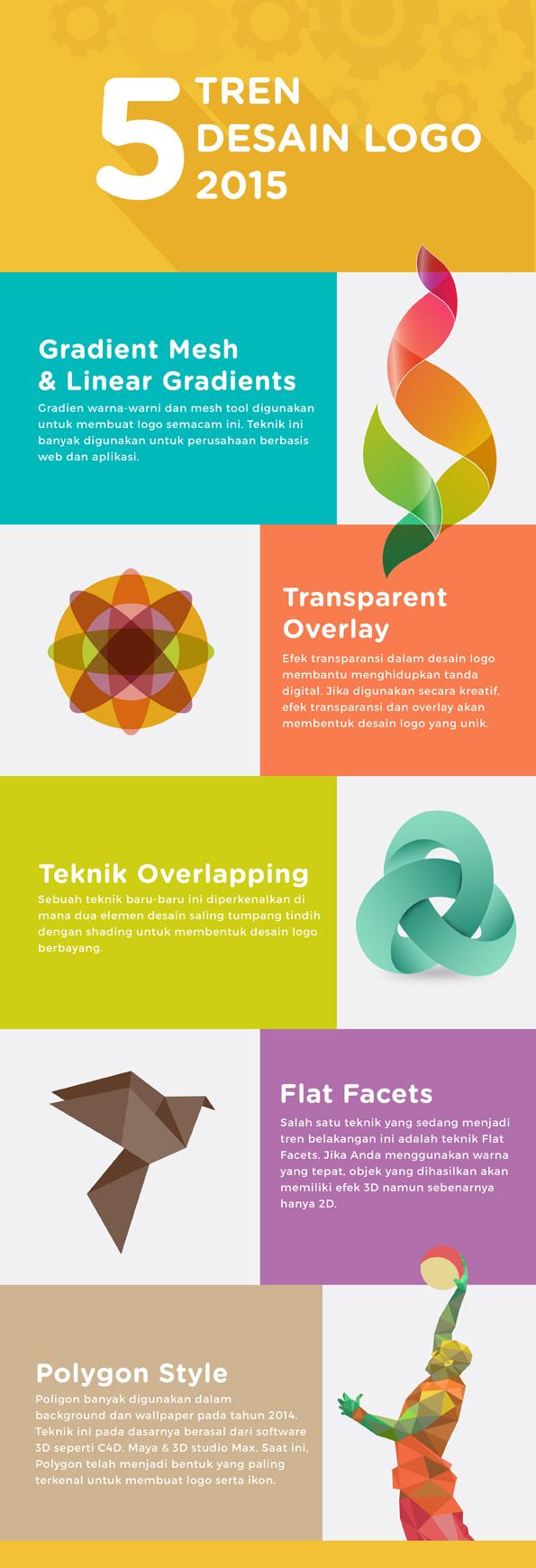 [Infographics]-Tren-Logo-72