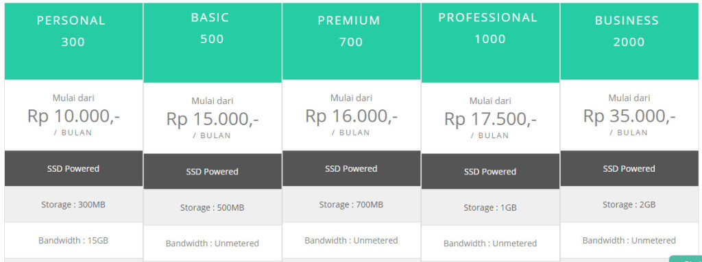 Image Result For Harga Hosting Website